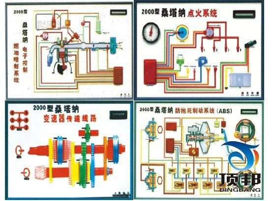 桑塔纳2000GSl时代超人程控电教板