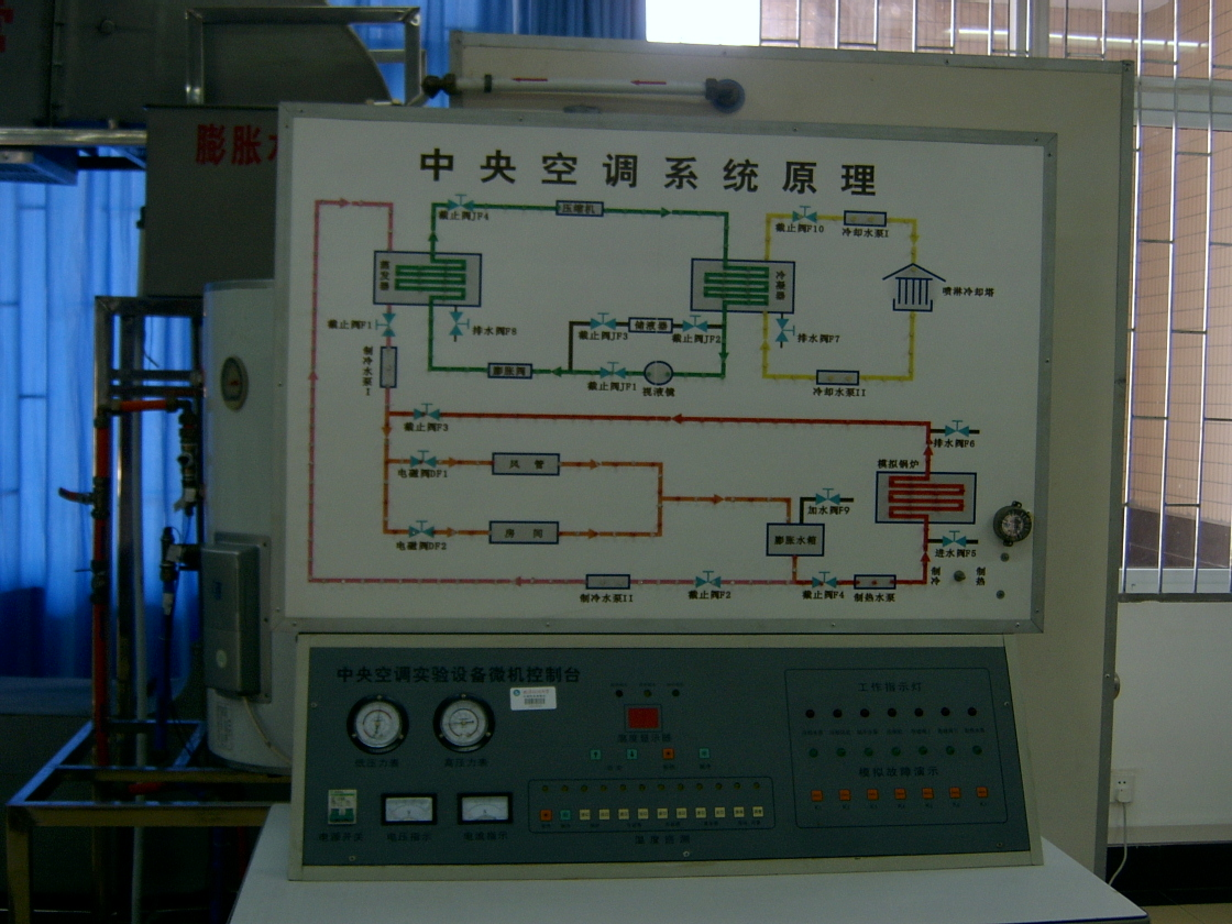 中央空调实验室设备