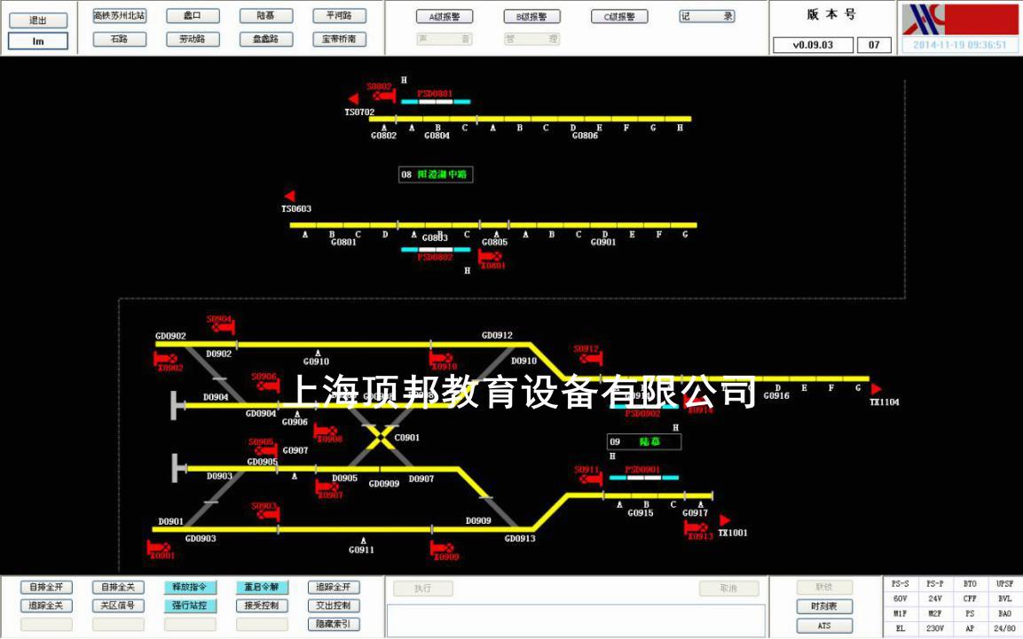 车站ATS仿真系统