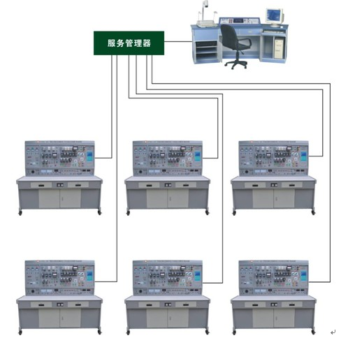 维修电工及技能实训智能考核装置