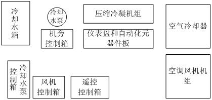 空调训练装置各部分的布局图