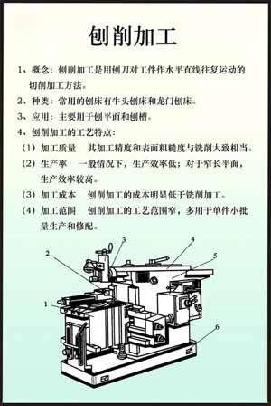 《金属工艺学》多媒体仿真设计综合试验装置