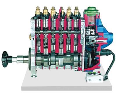 电控滑阀控制喷油泵解剖模型