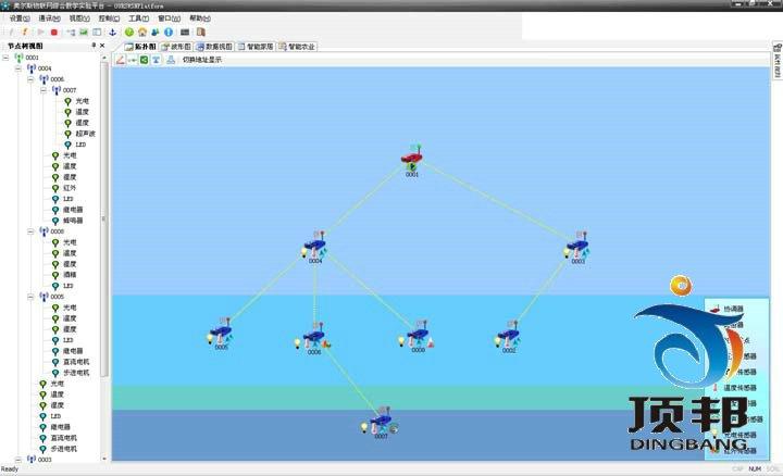 物联网创新实验系统